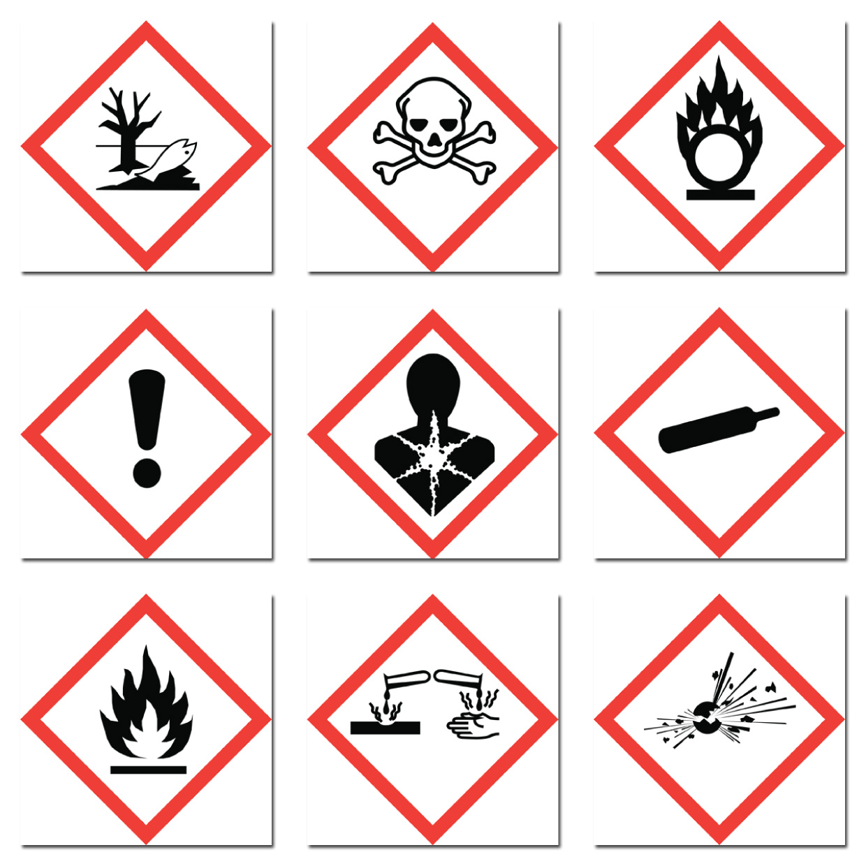 Chemical Hazard Symbols for Labels - Chemical Labels UK